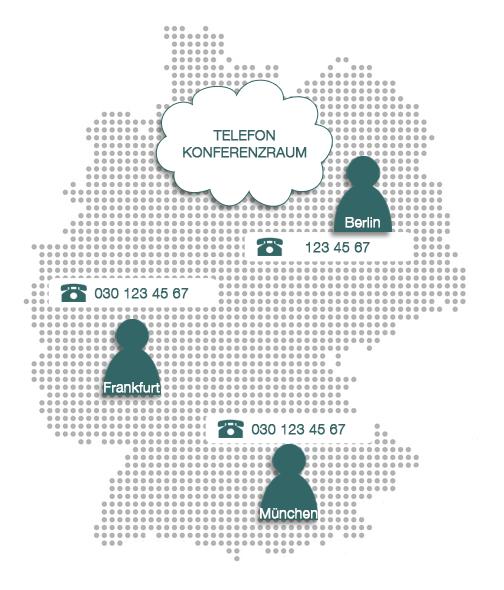 Telefonkonferenzen mit Teilnehmern aus dem Ausland